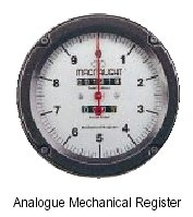 Analogue mechanical